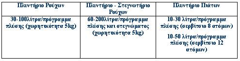 external image syskeves5.jpg